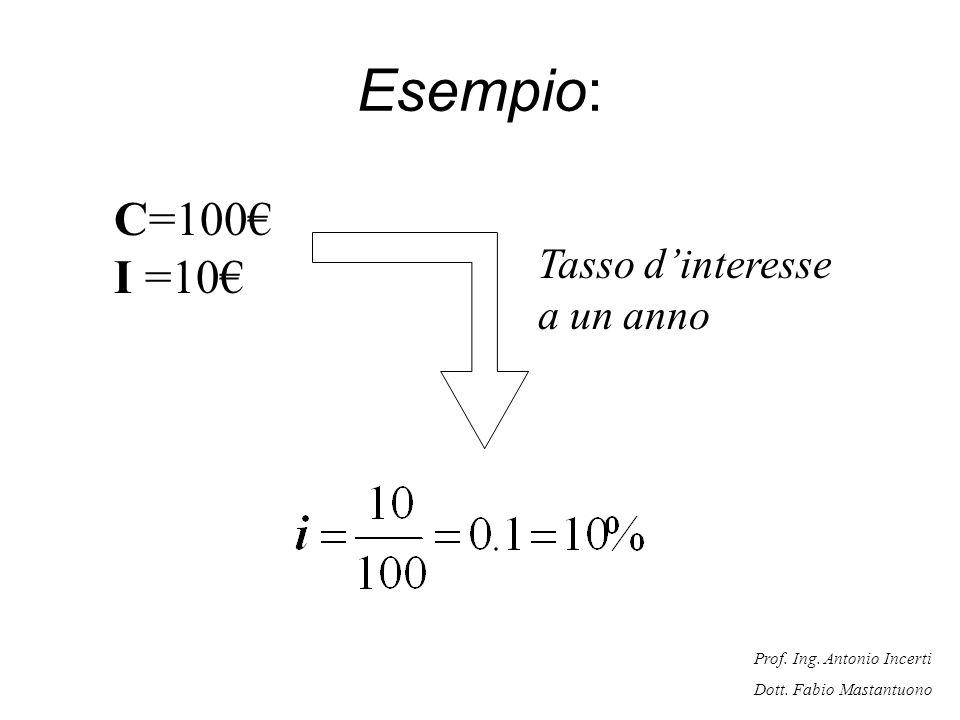 Prof. Ing. Antonio Incerti Dott. Fabio Mastantuono Esempio: C=100 I =10 Tasso dinteresse a un anno
