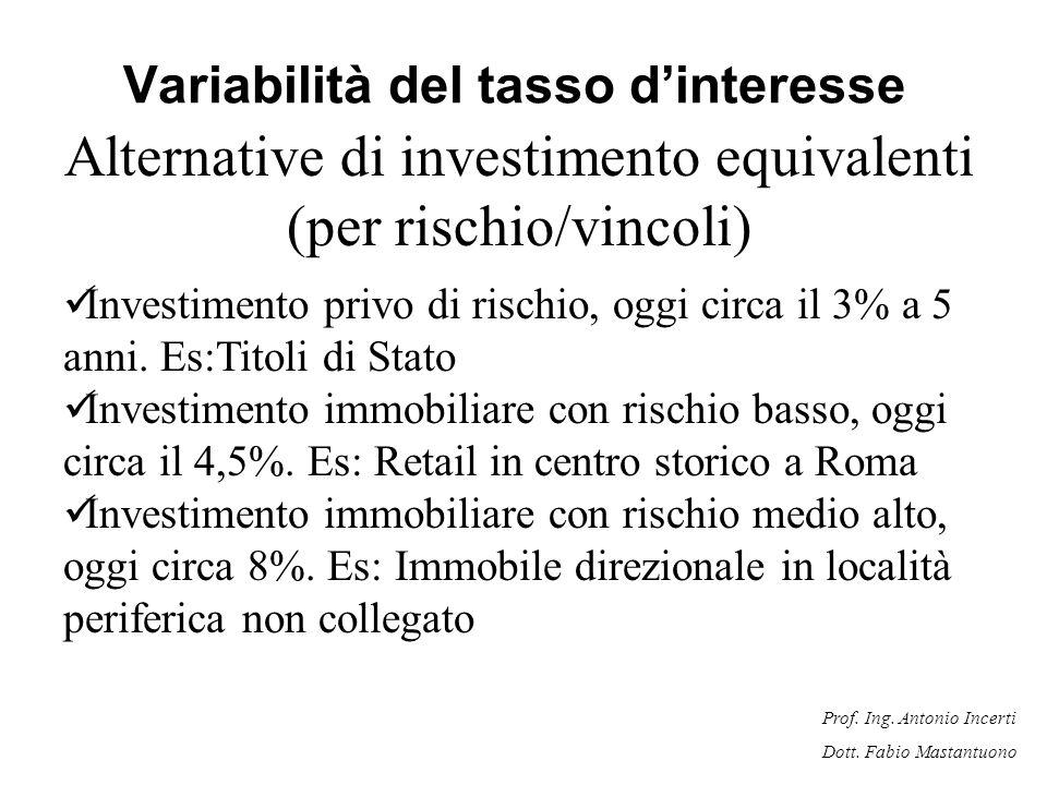 Prof. Ing. Antonio Incerti Dott. Fabio Mastantuono Variabilità del tasso dinteresse Alternative di investimento equivalenti (per rischio/vincoli) Inve