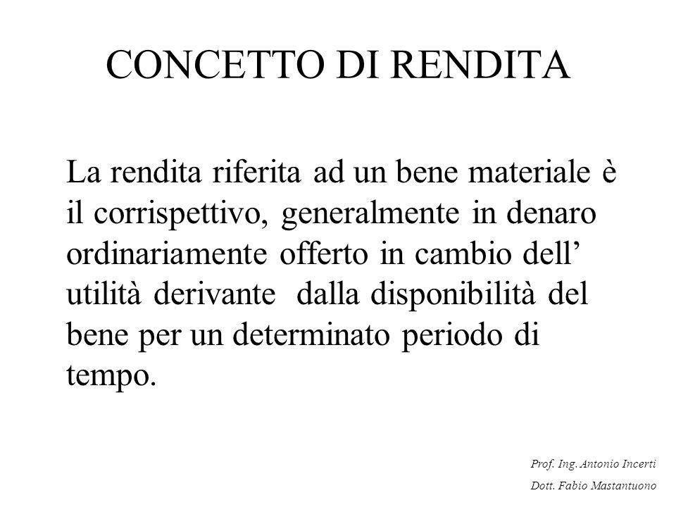 Prof. Ing. Antonio Incerti Dott. Fabio Mastantuono CONCETTO DI RENDITA La rendita riferita ad un bene materiale è il corrispettivo, generalmente in de