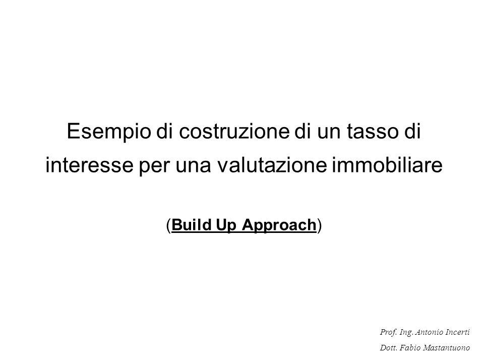 Prof. Ing. Antonio Incerti Dott. Fabio Mastantuono Esempio di costruzione di un tasso di interesse per una valutazione immobiliare (Build Up Approach)