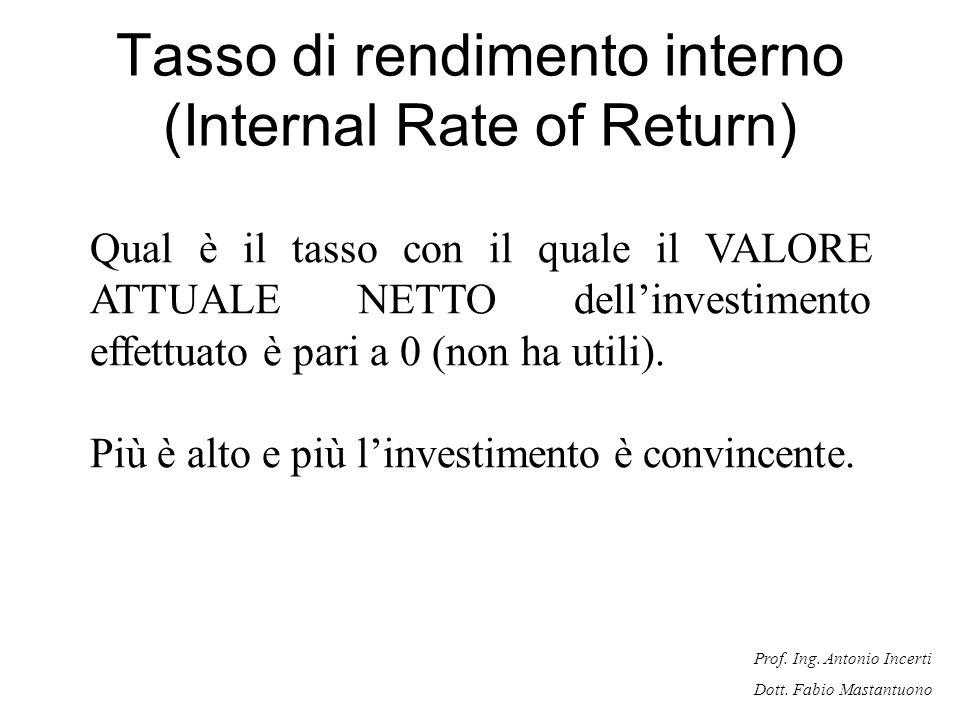 Prof. Ing. Antonio Incerti Dott. Fabio Mastantuono Tasso di rendimento interno (Internal Rate of Return) Qual è il tasso con il quale il VALORE ATTUAL