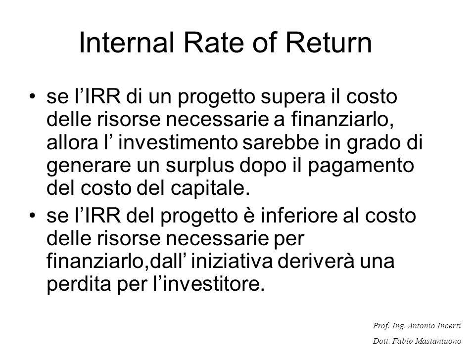 Prof. Ing. Antonio Incerti Dott. Fabio Mastantuono se lIRR di un progetto supera il costo delle risorse necessarie a finanziarlo, allora l investiment
