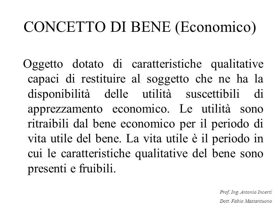 Prof. Ing. Antonio Incerti Dott. Fabio Mastantuono CONCETTO DI BENE (Economico) Oggetto dotato di caratteristiche qualitative capaci di restituire al