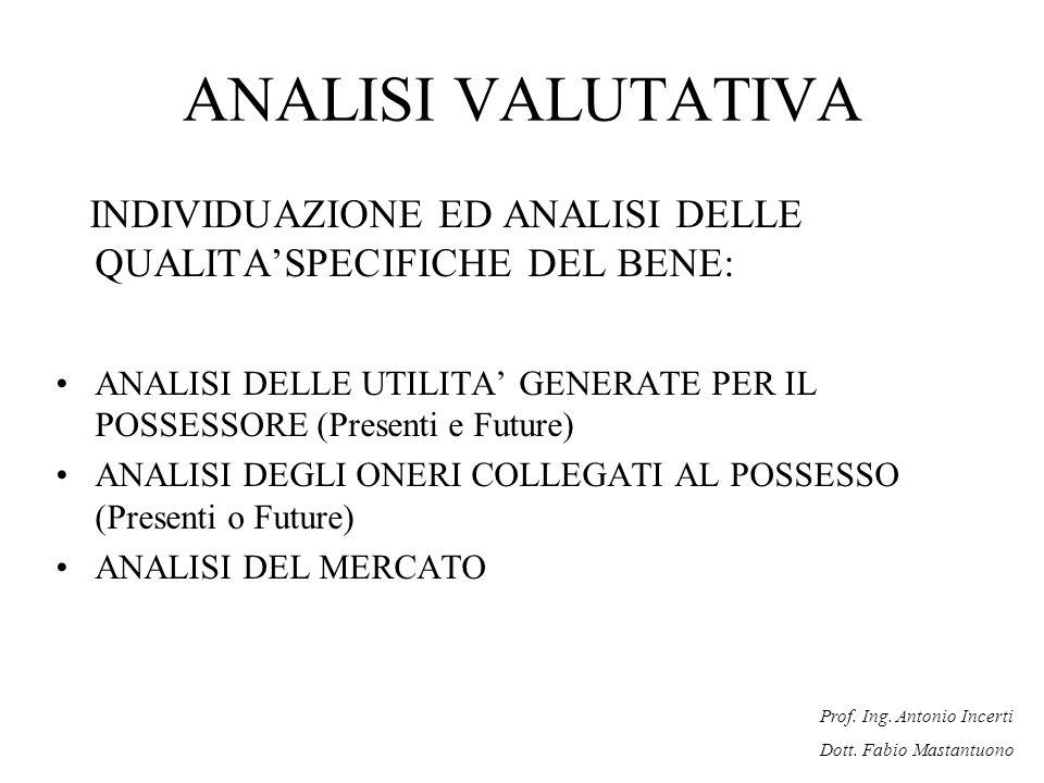Prof. Ing. Antonio Incerti Dott. Fabio Mastantuono ANALISI VALUTATIVA INDIVIDUAZIONE ED ANALISI DELLE QUALITASPECIFICHE DEL BENE: ANALISI DELLE UTILIT