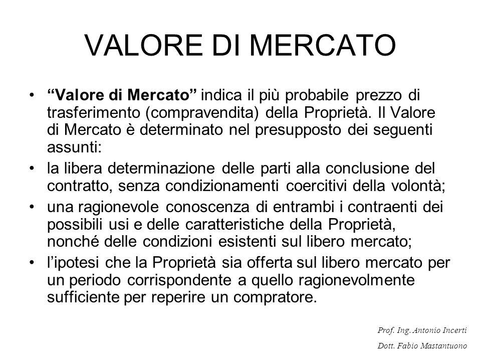 Prof. Ing. Antonio Incerti Dott. Fabio Mastantuono VALORE DI MERCATO Valore di Mercato indica il più probabile prezzo di trasferimento (compravendita)