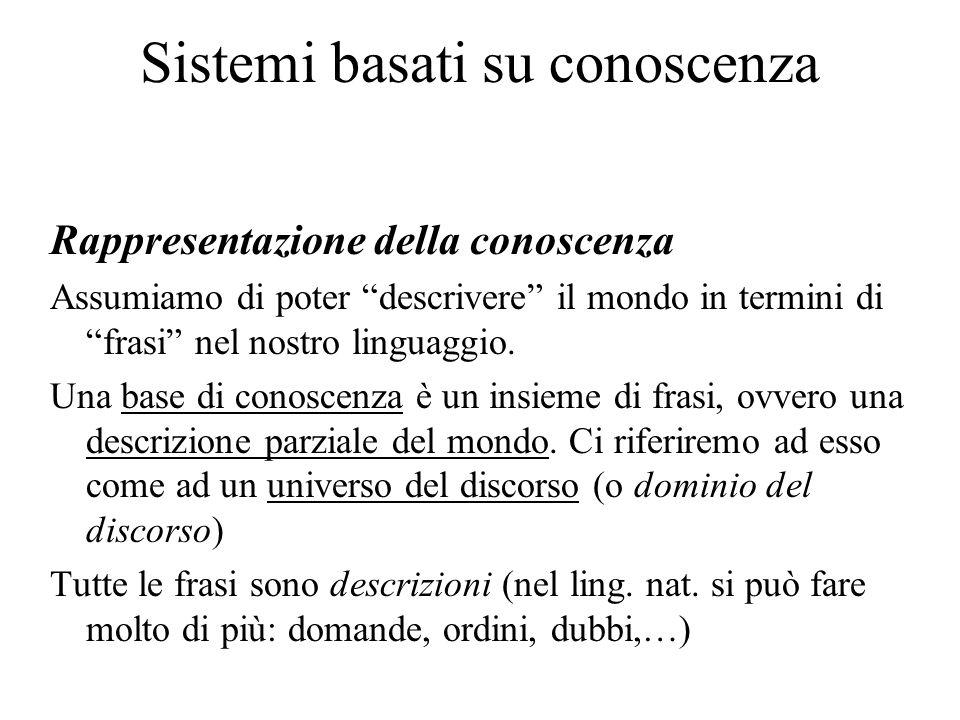 Sistemi basati su conoscenza Rappresentazione della conoscenza Assumiamo di poter descrivere il mondo in termini di frasi nel nostro linguaggio.