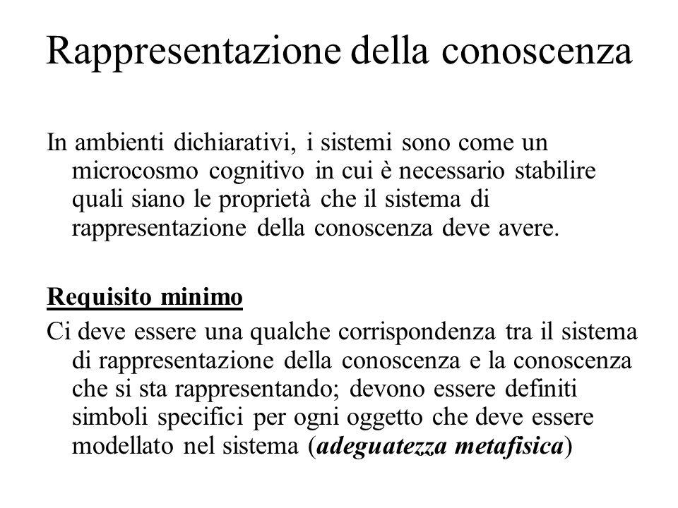 Rappresentazione della conoscenza In ambienti dichiarativi, i sistemi sono come un microcosmo cognitivo in cui è necessario stabilire quali siano le proprietà che il sistema di rappresentazione della conoscenza deve avere.