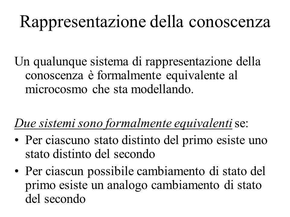 Rappresentazione della conoscenza Un qualunque sistema di rappresentazione della conoscenza è formalmente equivalente al microcosmo che sta modellando.