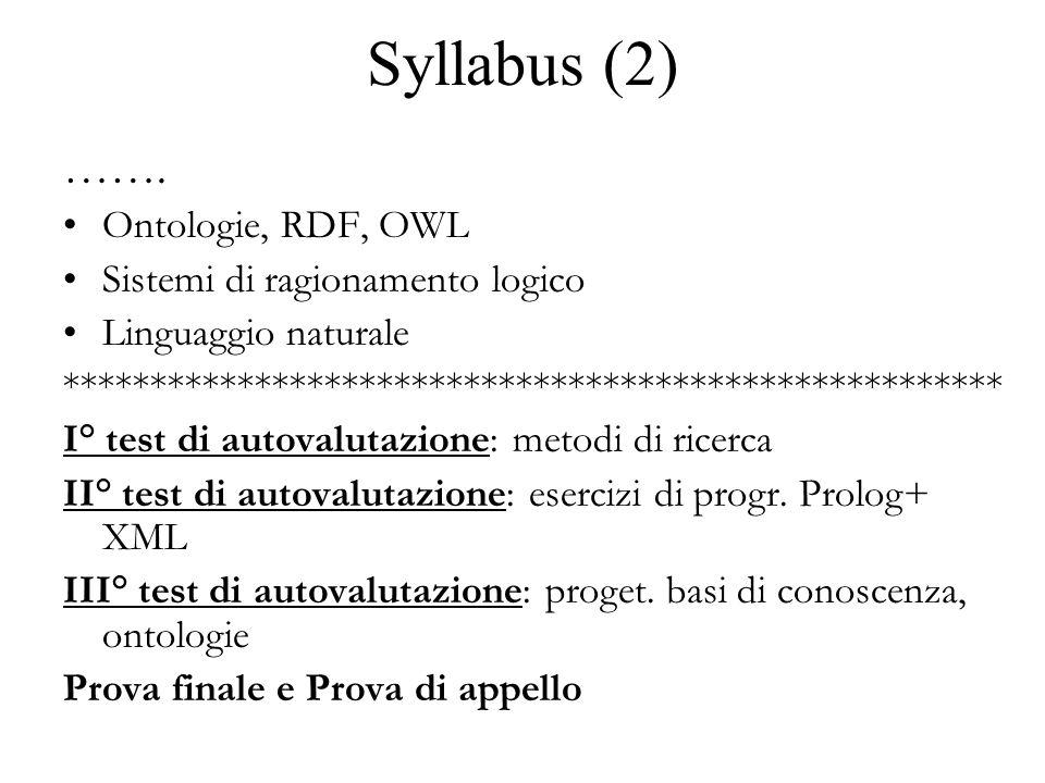 Syllabus (2) …….