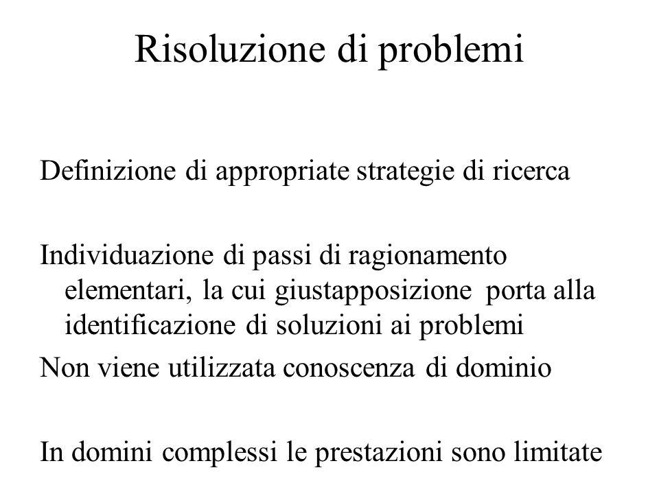 Risoluzione di problemi Definizione di appropriate strategie di ricerca Individuazione di passi di ragionamento elementari, la cui giustapposizione porta alla identificazione di soluzioni ai problemi Non viene utilizzata conoscenza di dominio In domini complessi le prestazioni sono limitate