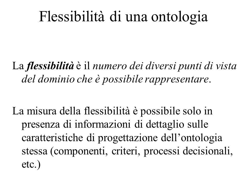 Flessibilità di una ontologia La flessibilità è il numero dei diversi punti di vista del dominio che è possibile rappresentare. La misura della flessi