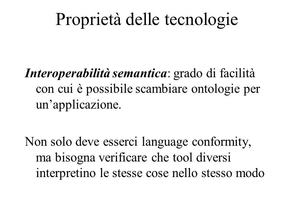 Proprietà delle tecnologie Interoperabilità semantica: grado di facilità con cui è possibile scambiare ontologie per unapplicazione. Non solo deve ess