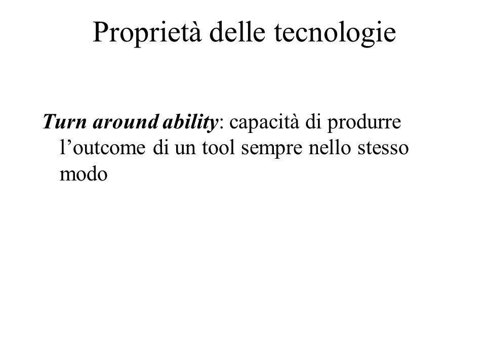 Proprietà delle tecnologie Turn around ability: capacità di produrre loutcome di un tool sempre nello stesso modo