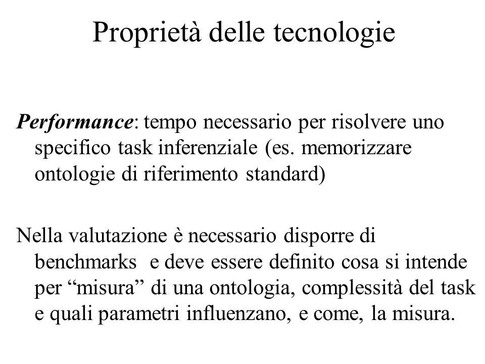 Proprietà delle tecnologie Performance: tempo necessario per risolvere uno specifico task inferenziale (es. memorizzare ontologie di riferimento stand