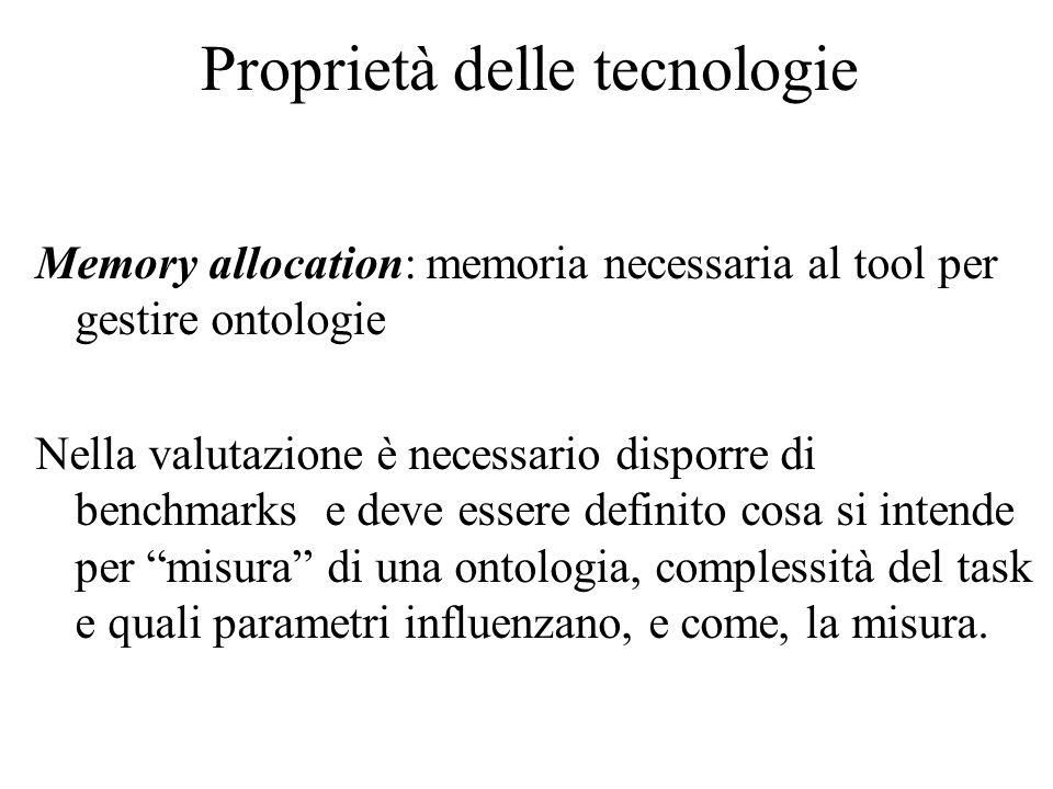Proprietà delle tecnologie Memory allocation: memoria necessaria al tool per gestire ontologie Nella valutazione è necessario disporre di benchmarks e