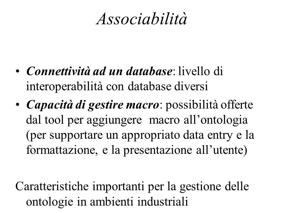 Associabilità Connettività ad un database: livello di interoperabilità con database diversi Capacità di gestire macro: possibilità offerte dal tool pe