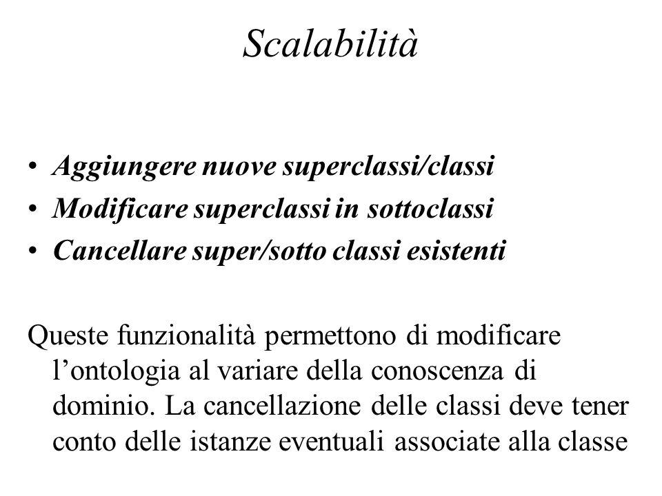 Scalabilità Aggiungere nuove superclassi/classi Modificare superclassi in sottoclassi Cancellare super/sotto classi esistenti Queste funzionalità perm