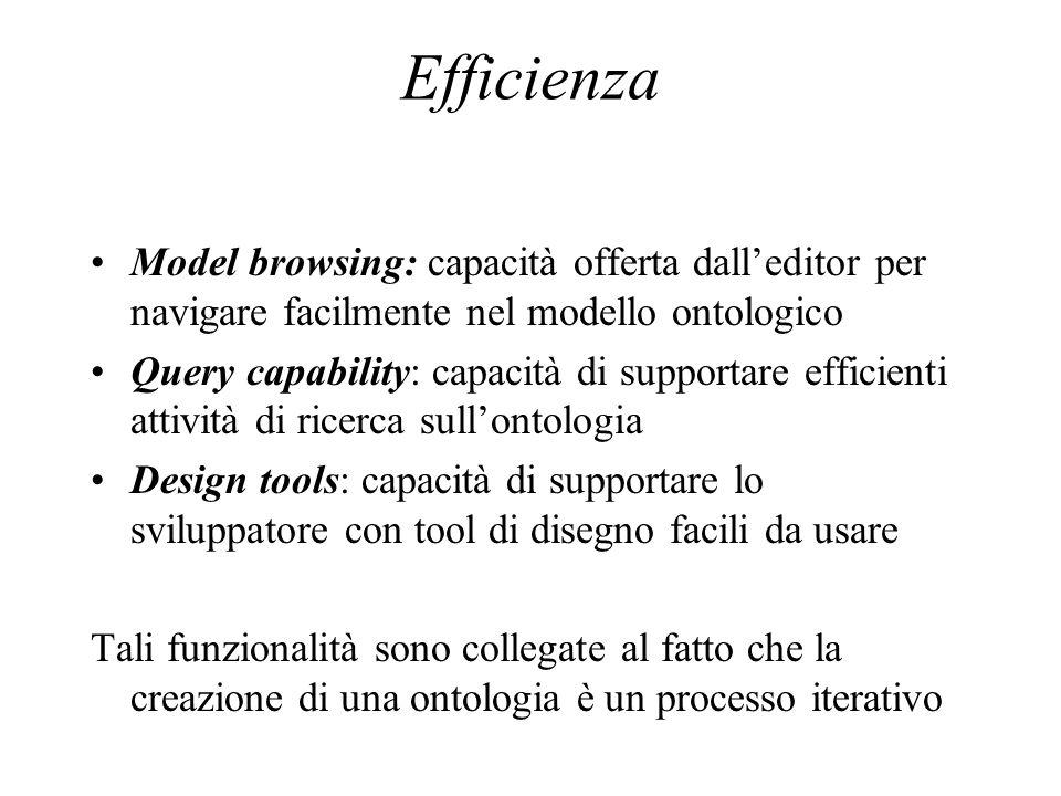 Efficienza Model browsing: capacità offerta dalleditor per navigare facilmente nel modello ontologico Query capability: capacità di supportare efficie