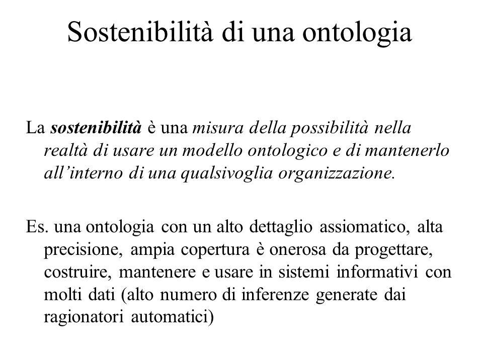 Sostenibilità di una ontologia La sostenibilità è una misura della possibilità nella realtà di usare un modello ontologico e di mantenerlo allinterno