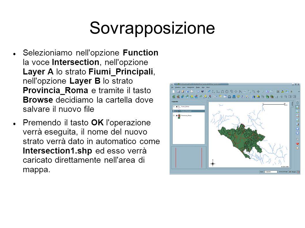 Sovrapposizione Selezioniamo nell'opzione Function la voce Intersection, nell'opzione Layer A lo strato Fiumi_Principali, nell'opzione Layer B lo stra