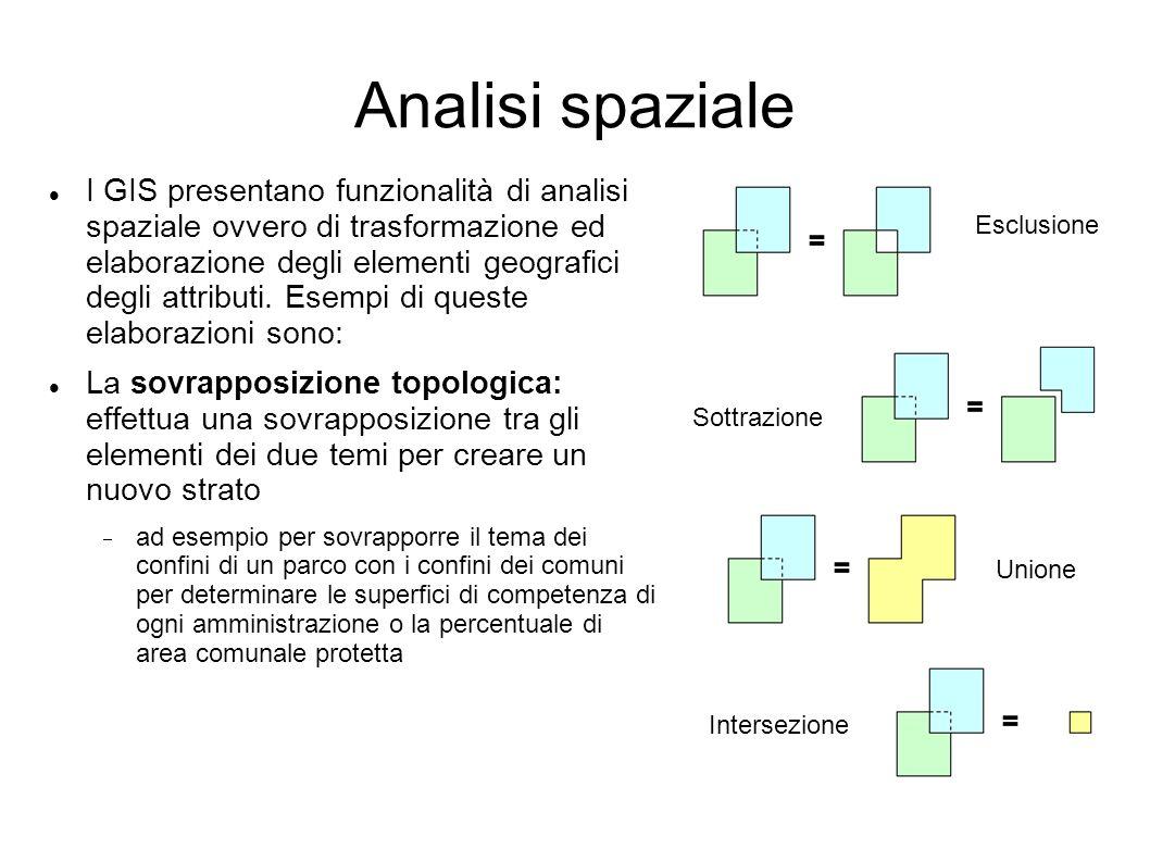 Analisi spaziale I GIS presentano funzionalità di analisi spaziale ovvero di trasformazione ed elaborazione degli elementi geografici degli attributi.