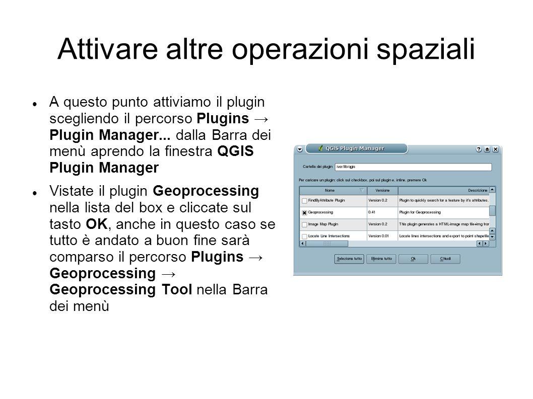 Attivare altre operazioni spaziali A questo punto attiviamo il plugin scegliendo il percorso Plugins Plugin Manager... dalla Barra dei menù aprendo la