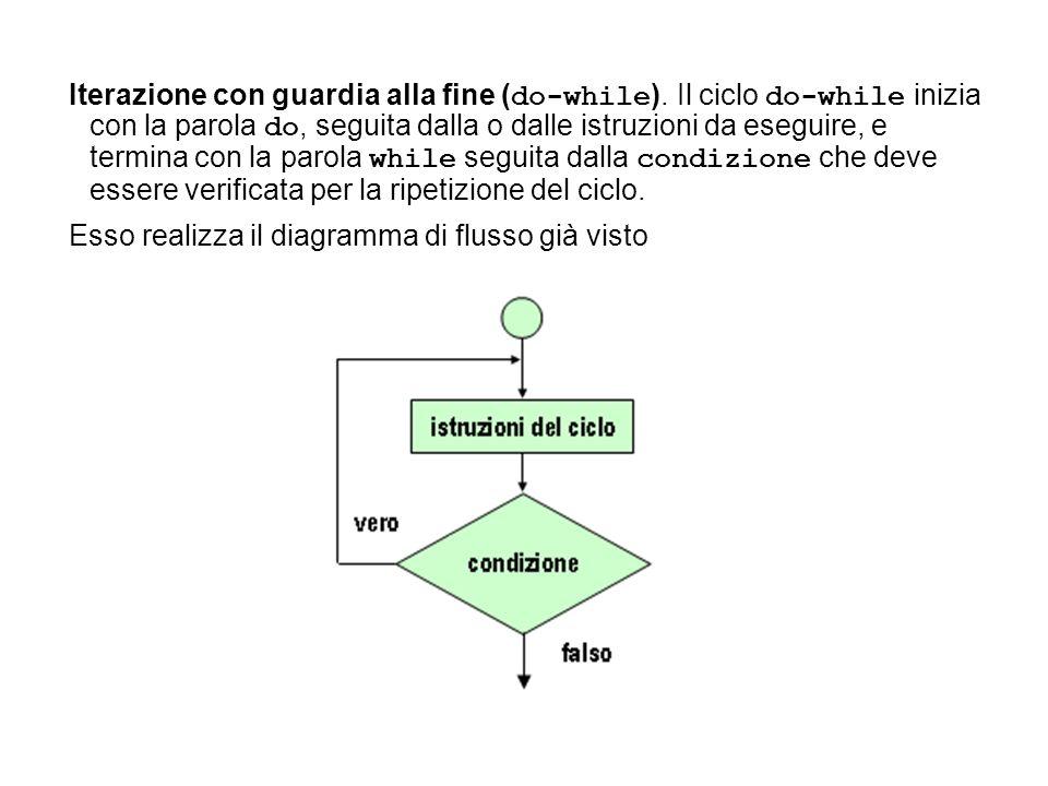 Iterazione con guardia alla fine ( do-while ). Il ciclo do-while inizia con la parola do, seguita dalla o dalle istruzioni da eseguire, e termina con