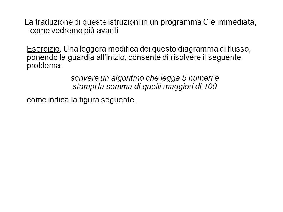 La traduzione di queste istruzioni in un programma C è immediata, come vedremo più avanti. Esercizio. Una leggera modifica dei questo diagramma di flu