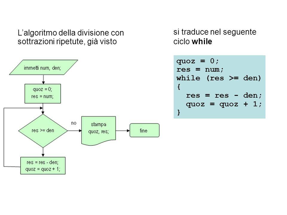 Lalgoritmo della divisione con sottrazioni ripetute, già visto si traduce nel seguente ciclo while quoz = 0; res = num; while (res >= den) { res = res