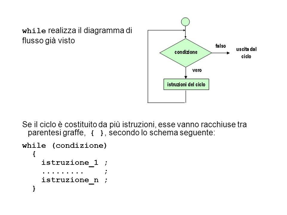 while realizza il diagramma di flusso già visto Se il ciclo è costituito da più istruzioni, esse vanno racchiuse tra parentesi graffe, { }, secondo lo