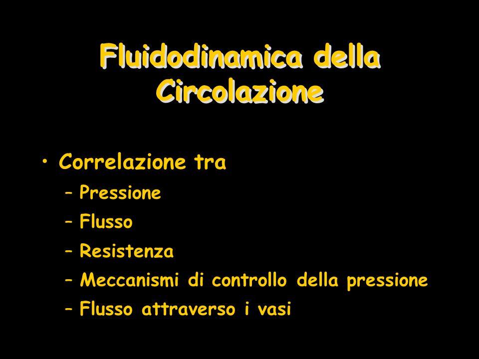 Fluidodinamica della Circolazione Correlazione tra –Pressione –Flusso –Resistenza –Meccanismi di controllo della pressione –Flusso attraverso i vasi