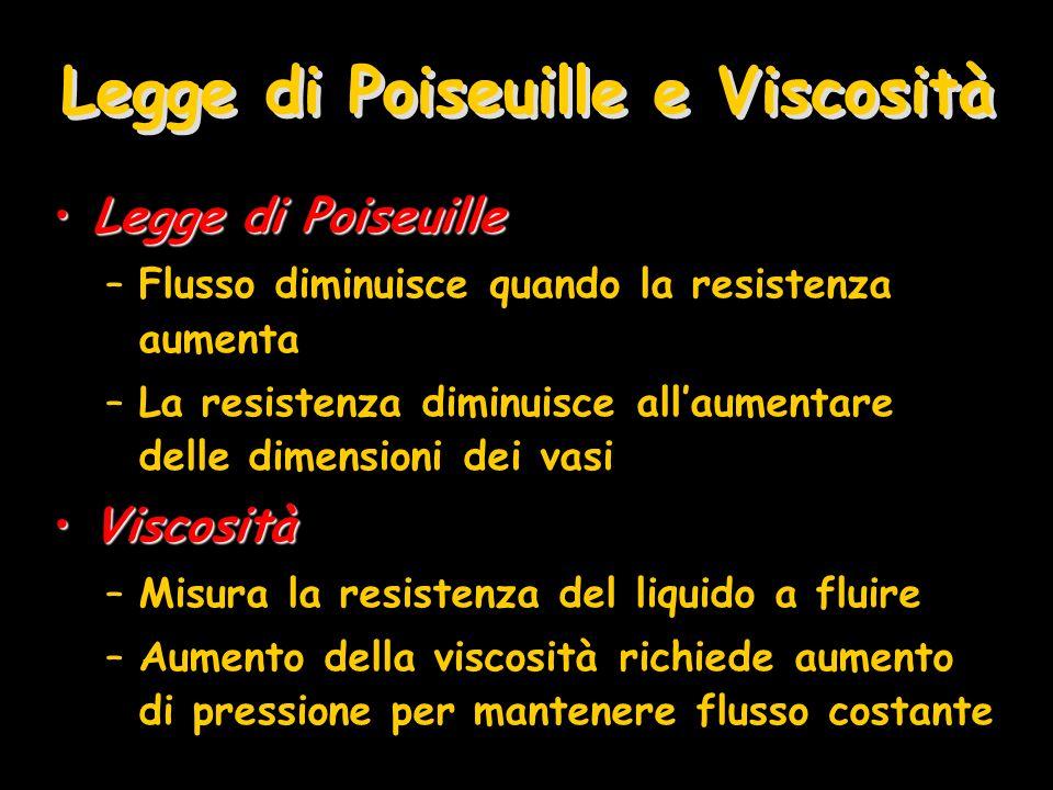 Legge di Poiseuille e Viscosità Legge di PoiseuilleLegge di Poiseuille –Flusso diminuisce quando la resistenza aumenta –La resistenza diminuisce allau