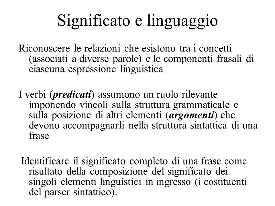 Significato e linguaggio Riconoscere le relazioni che esistono tra i concetti (associati a diverse parole) e le componenti frasali di ciascuna espress