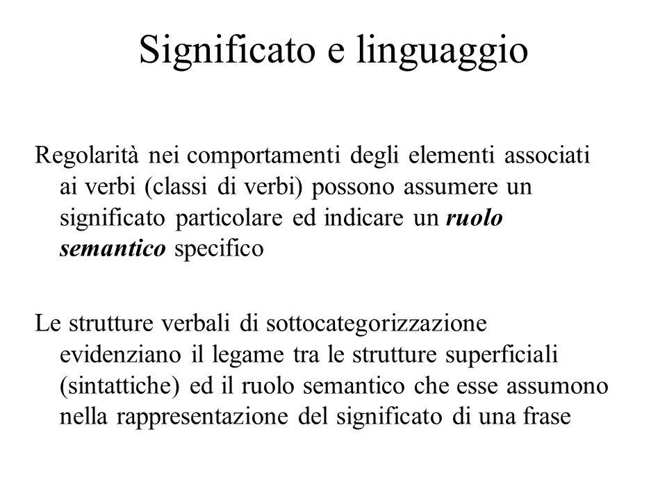 Significato e linguaggio Regolarità nei comportamenti degli elementi associati ai verbi (classi di verbi) possono assumere un significato particolare ed indicare un ruolo semantico specifico Le strutture verbali di sottocategorizzazione evidenziano il legame tra le strutture superficiali (sintattiche) ed il ruolo semantico che esse assumono nella rappresentazione del significato di una frase