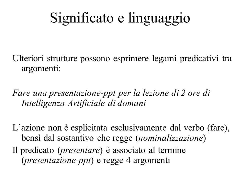 Significato e linguaggio Ulteriori strutture possono esprimere legami predicativi tra argomenti: Fare una presentazione-ppt per la lezione di 2 ore di
