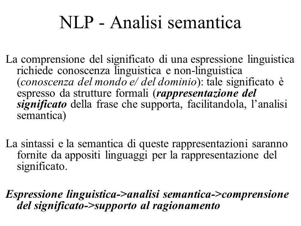 NLP - Analisi semantica La comprensione del significato di una espressione linguistica richiede conoscenza linguistica e non-linguistica (conoscenza d