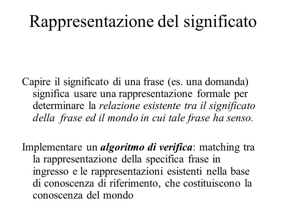 Rappresentazione del significato A causa della ricchezza espressiva del linguaggio naturale, si possono avere più espressioni linguistiche (frasi diverse) che esprimono lo stesso fatto; di conseguenza si avranno rappresentazioni formali diverse.