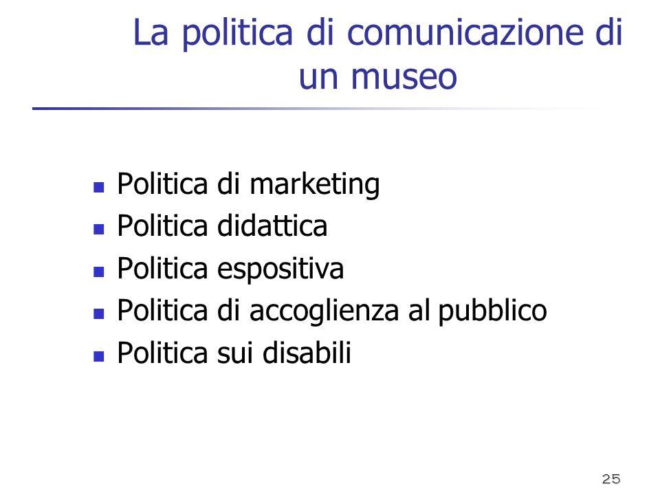 25 La politica di comunicazione di un museo Politica di marketing Politica didattica Politica espositiva Politica di accoglienza al pubblico Politica