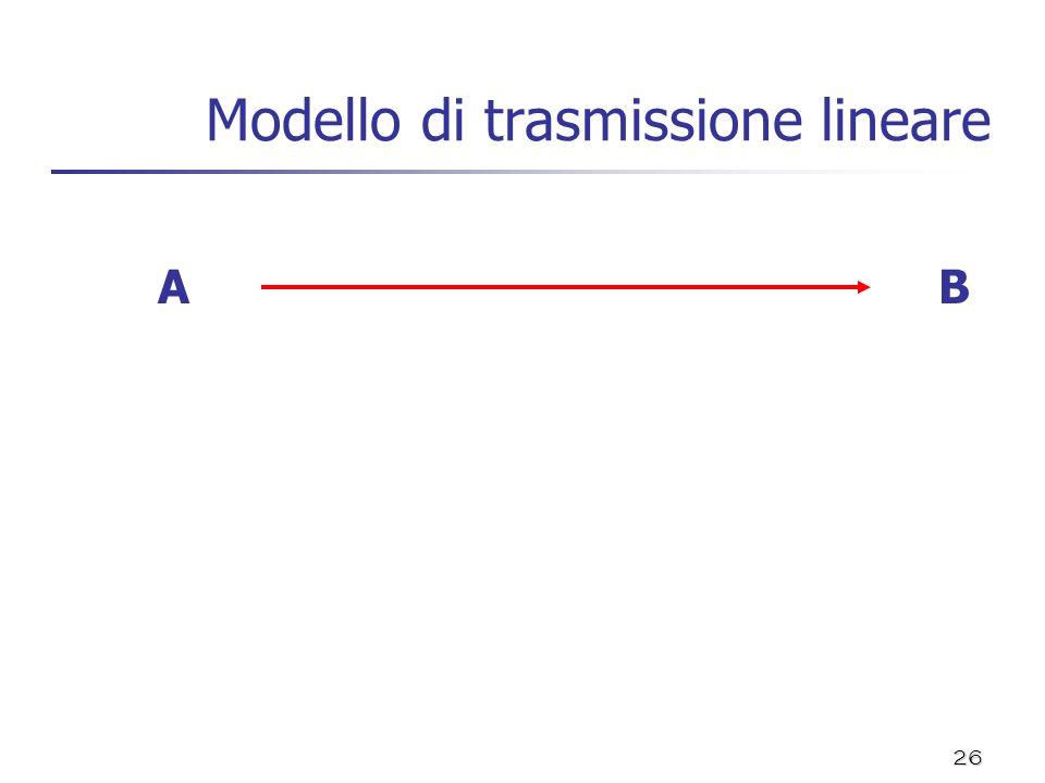 26 Modello di trasmissione lineare A B