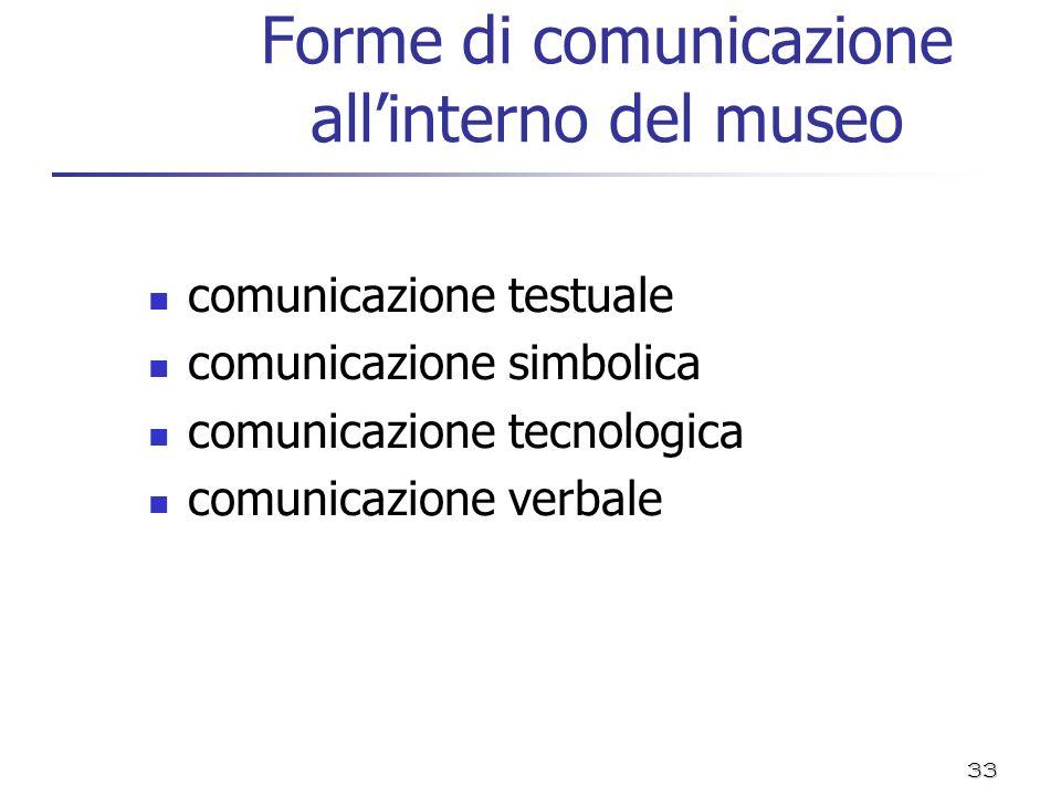 33 Forme di comunicazione allinterno del museo comunicazione testuale comunicazione simbolica comunicazione tecnologica comunicazione verbale