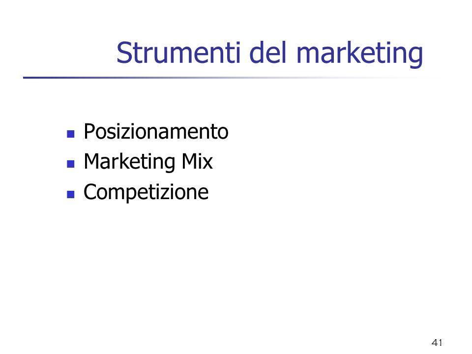 41 Strumenti del marketing Posizionamento Marketing Mix Competizione