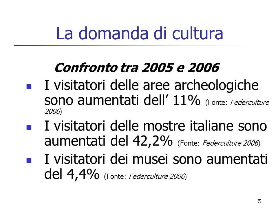 5 La domanda di cultura Confronto tra 2005 e 2006 I visitatori delle aree archeologiche sono aumentati dell 11% (Fonte: Federculture 2006) I visitator