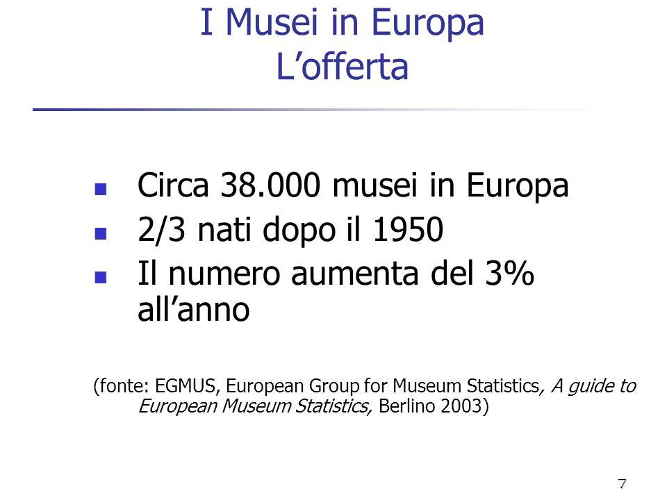 7 I Musei in Europa Lofferta Circa 38.000 musei in Europa 2/3 nati dopo il 1950 Il numero aumenta del 3% allanno (fonte: EGMUS, European Group for Mus