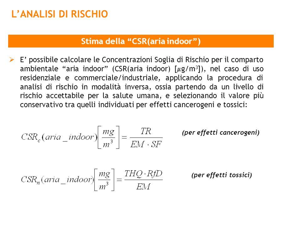 (per effetti cancerogeni) (per effetti tossici) Stima della CSR(aria indoor) E possibile calcolare le Concentrazioni Soglia di Rischio per il comparto