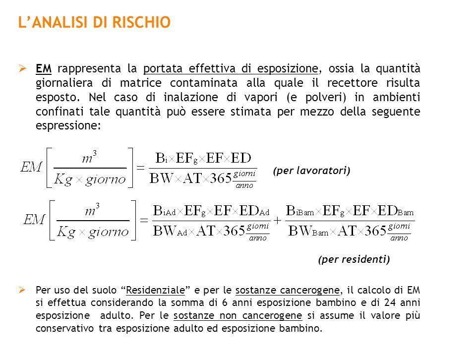 LANALISI DI RISCHIO (per lavoratori) (per residenti) EM rappresenta la portata effettiva di esposizione, ossia la quantità giornaliera di matrice cont