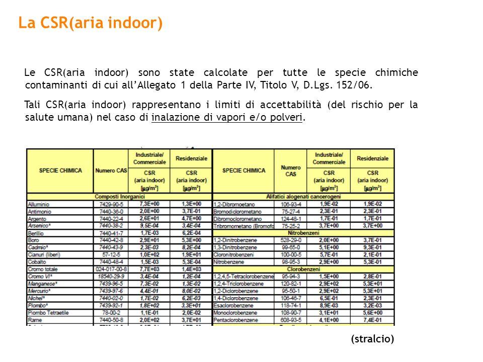 La CSR(aria indoor) Le CSR(aria indoor) sono state calcolate per tutte le specie chimiche contaminanti di cui allAllegato 1 della Parte IV, Titolo V,