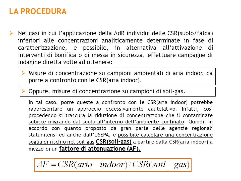 LA PROCEDURA Nei casi in cui lapplicazione della AdR individui delle CSR(suolo/falda) inferiori alle concentrazioni analiticamente determinate in fase