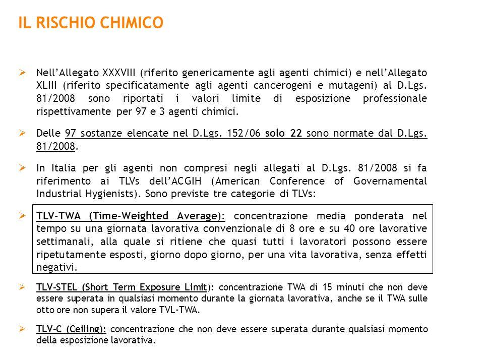 IL RISCHIO CHIMICO NellAllegato XXXVIII (riferito genericamente agli agenti chimici) e nellAllegato XLIII (riferito specificatamente agli agenti cance