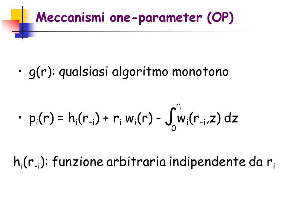 Meccanismi one-parameter (OP) g(r): qualsiasi algoritmo monotono p i (r) = h i (r -i ) + r i w i (r) - w i (r -i,z) dz 0 riri h i (r -i ): funzione ar