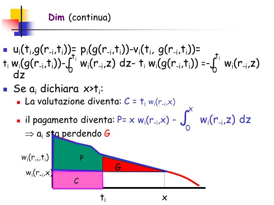 u i (t i,g(r -i,t i ))= p i (g(r -i,t i ))-v i (t i, g(r -i,t i ))= t i w i (g(r -i,t i ))- w i (r -i,z) dz- t i w i (g(r -i,t i )) = - w i (r -i,z) d